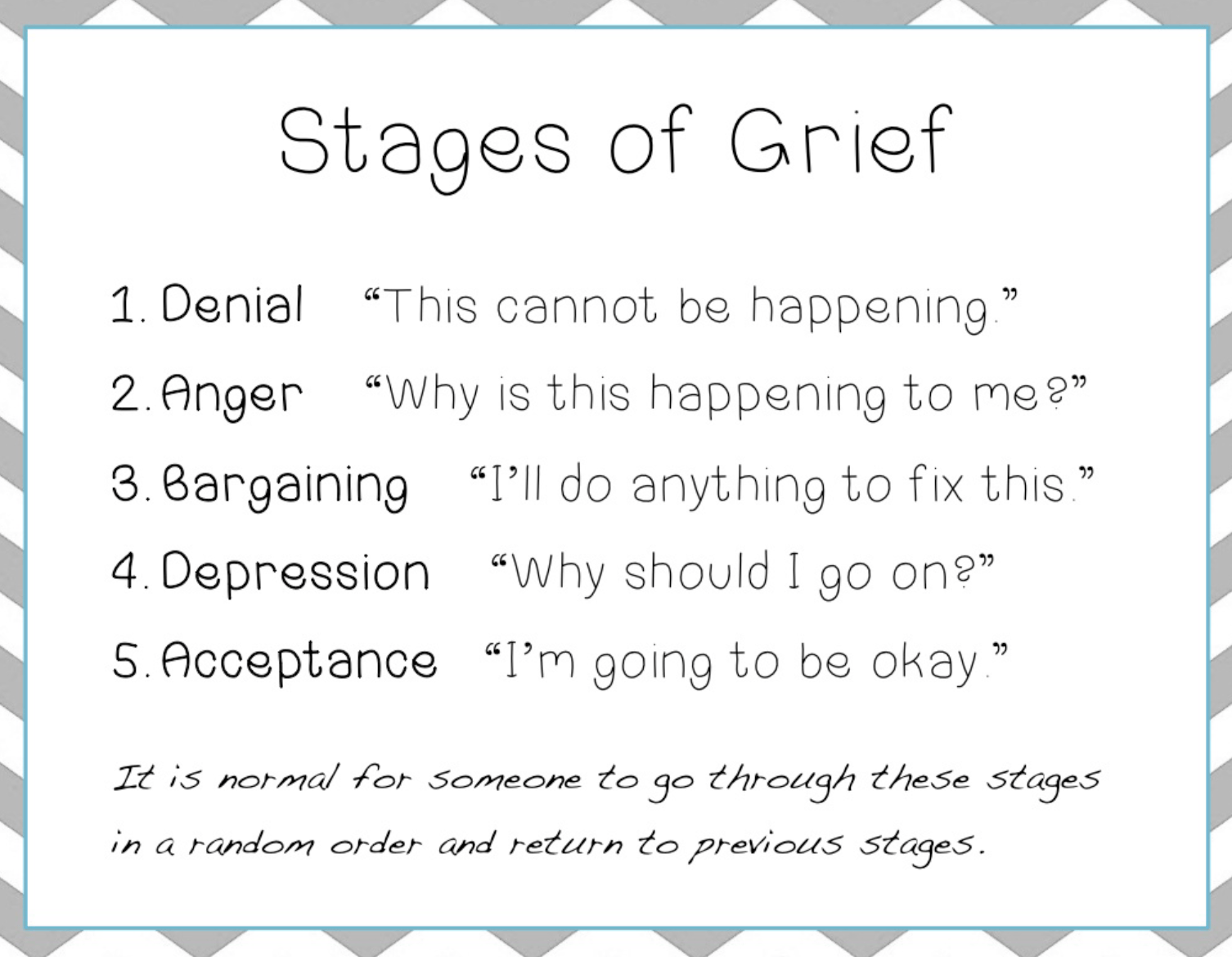 stages of grief infographic