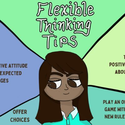 How to Teach Flexible Thinking for Student Success